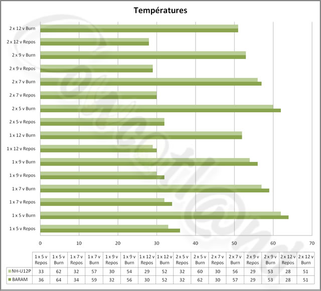 temperatures-baram-thermolab.jpg